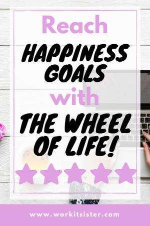 Reach happiness goals with the wheel of life!