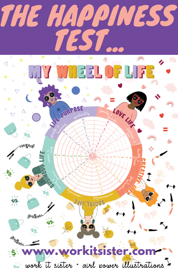 Your happiness goals are achievable. Use the wheel of life to help. Do you have a balanced life? How to increase your happiness at work, in business, in romance. Find out how... #happinessgoals | wheel of life | self care