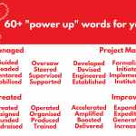60 plus power up words for your resume